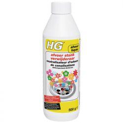 HG afvoerstank verwijderaar...